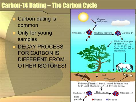 Carbon 14 dating easy jpg 960x720
