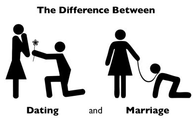 The difference between dating and marriage png 390x247