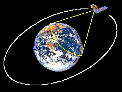 Itu satellite network slot identification and regulatory gif 346x261