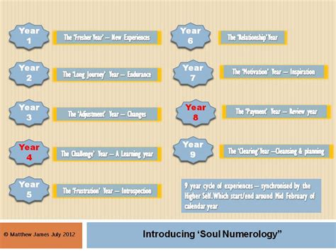 numerology dating service jpg 960x720
